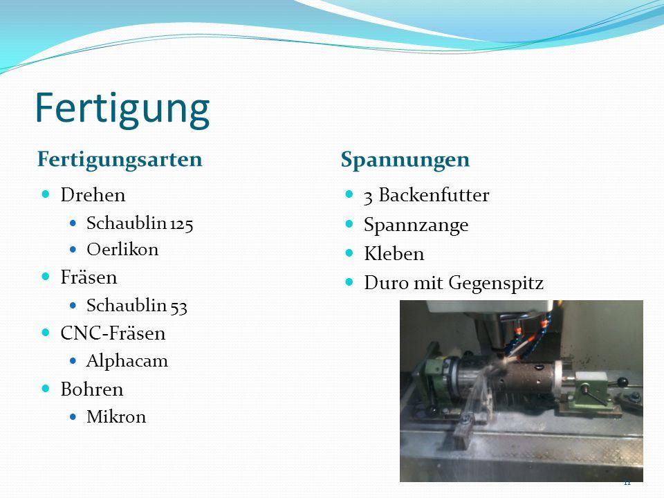 Fertigung Fertigungsarten Spannungen Drehen Fräsen CNC-Fräsen Bohren