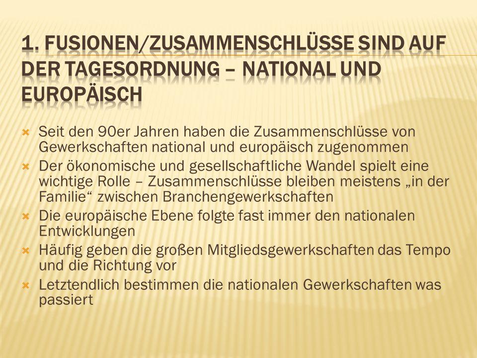 1. Fusionen/Zusammenschlüsse sind auf der Tagesordnung – national und europäisch