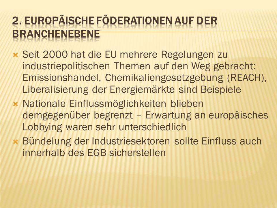 2. europäische Föderationen auf der Branchenebene