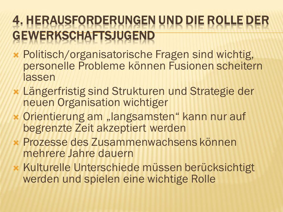 4. Herausforderungen und die Rolle der Gewerkschaftsjugend