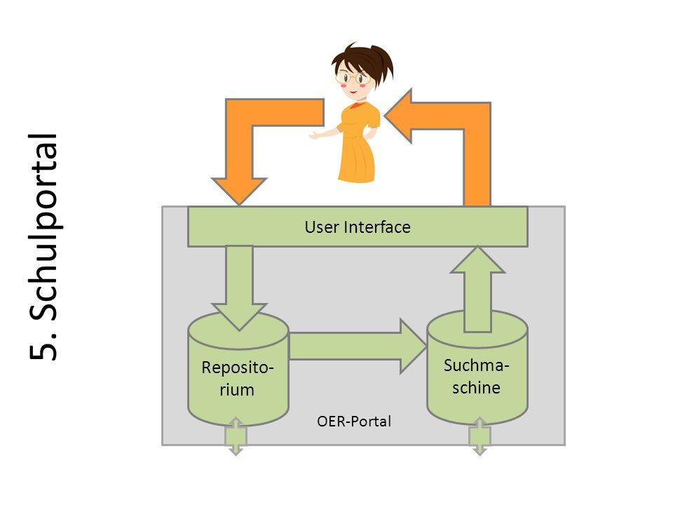 5. Schulportal User Interface Reposito-rium Suchma-schine OER-Portal