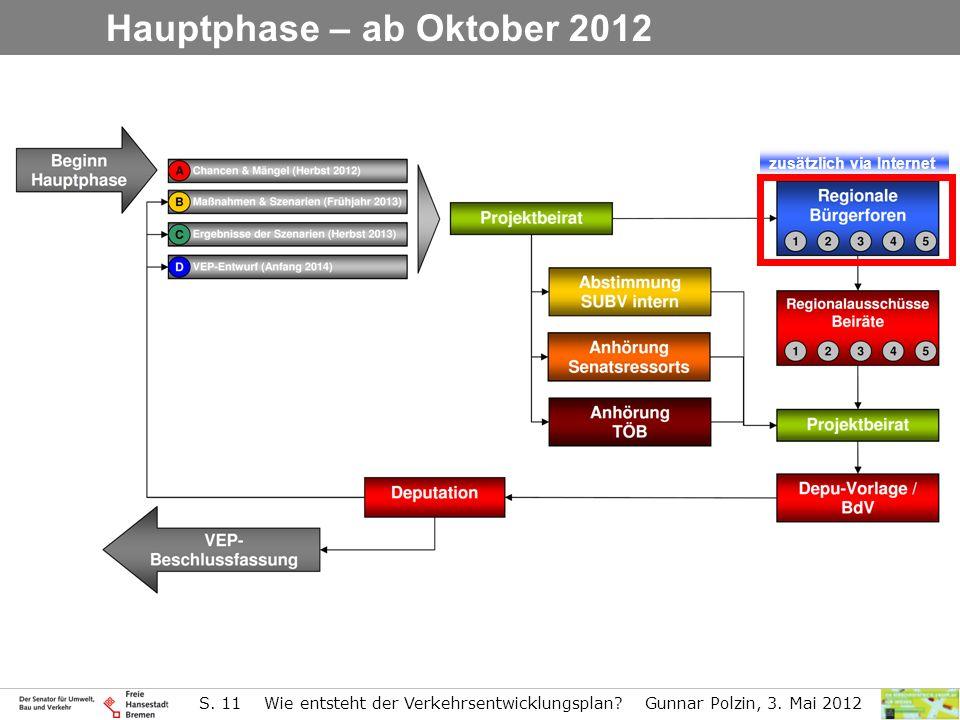 Hauptphase – ab Oktober 2012