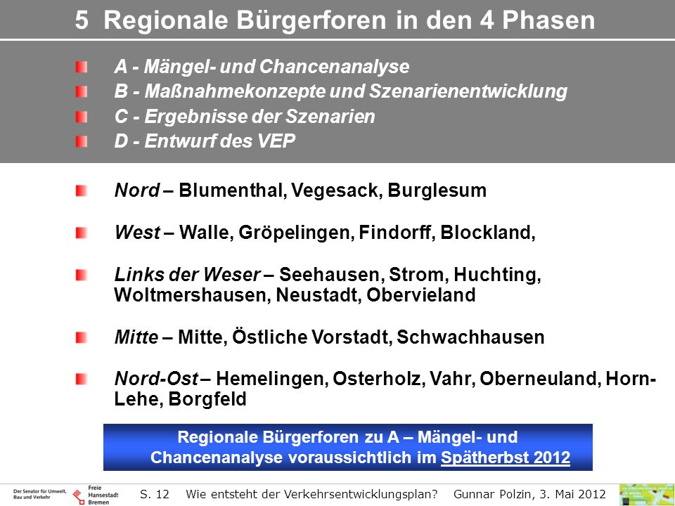 5 Regionale Bürgerforen in den 4 Phasen