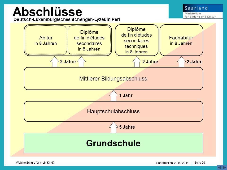 Abschlüsse Grundschule Mittlerer Bildungsabschluss Hauptschulabschluss