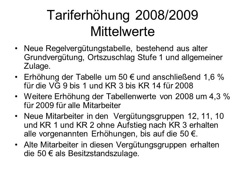 Tariferhöhung 2008/2009 Mittelwerte