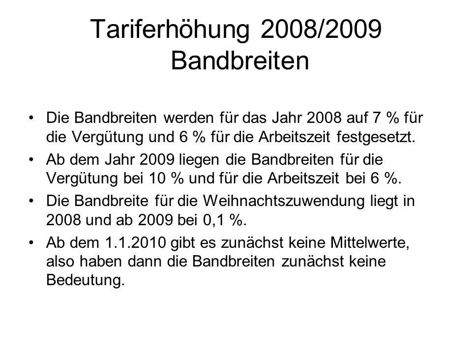 Tariferhöhung 2008/2009 Bandbreiten