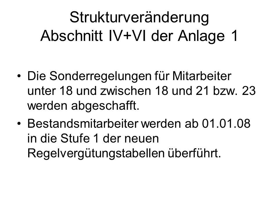 Strukturveränderung Abschnitt IV+VI der Anlage 1