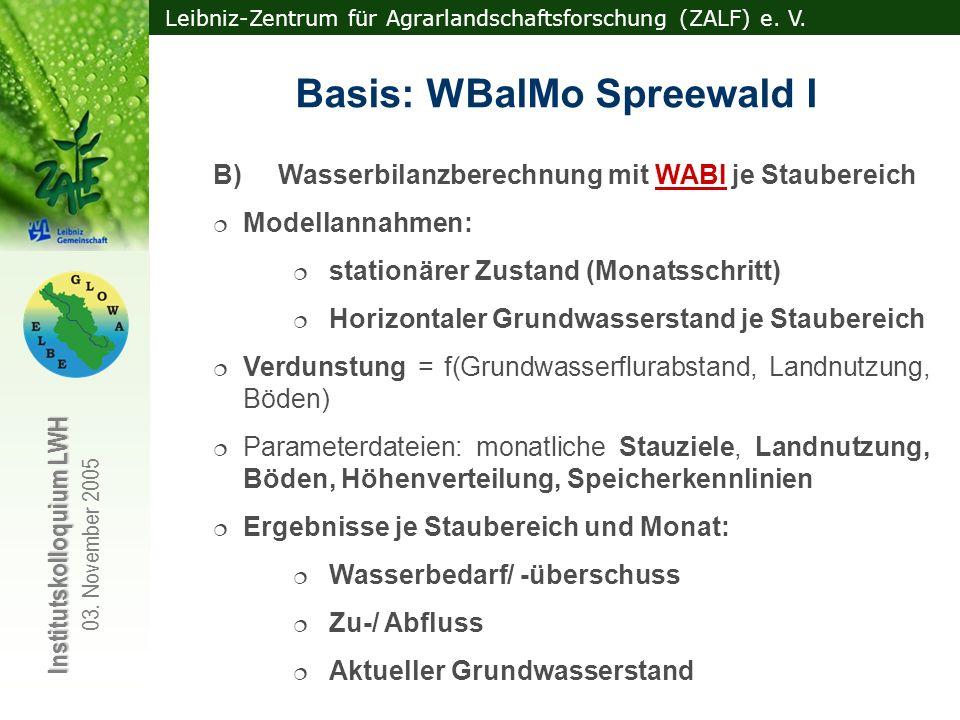 Basis: WBalMo Spreewald I