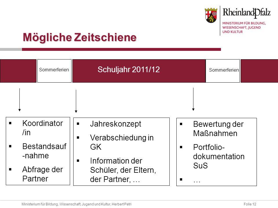 Mögliche Zeitschiene Schuljahr 2011/12 Koordinator /in Jahreskonzept