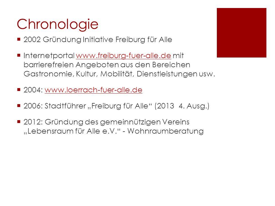 Chronologie 2002 Gründung Initiative Freiburg für Alle