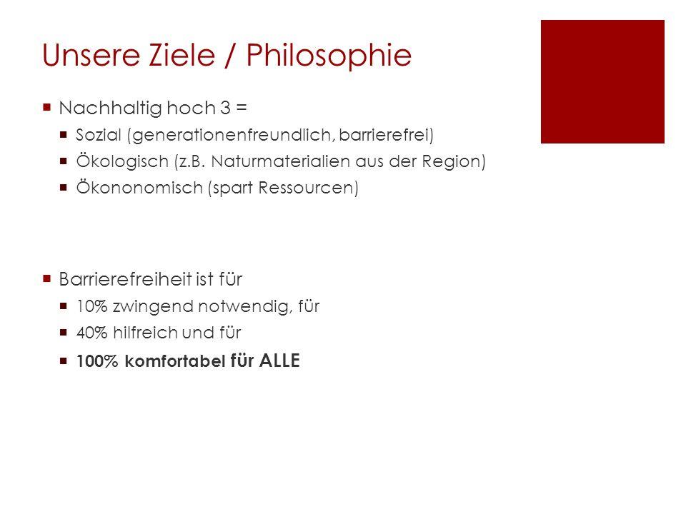 Unsere Ziele / Philosophie