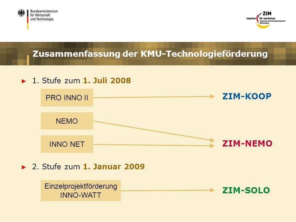 Zusammenfassung der KMU-Technologieförderung