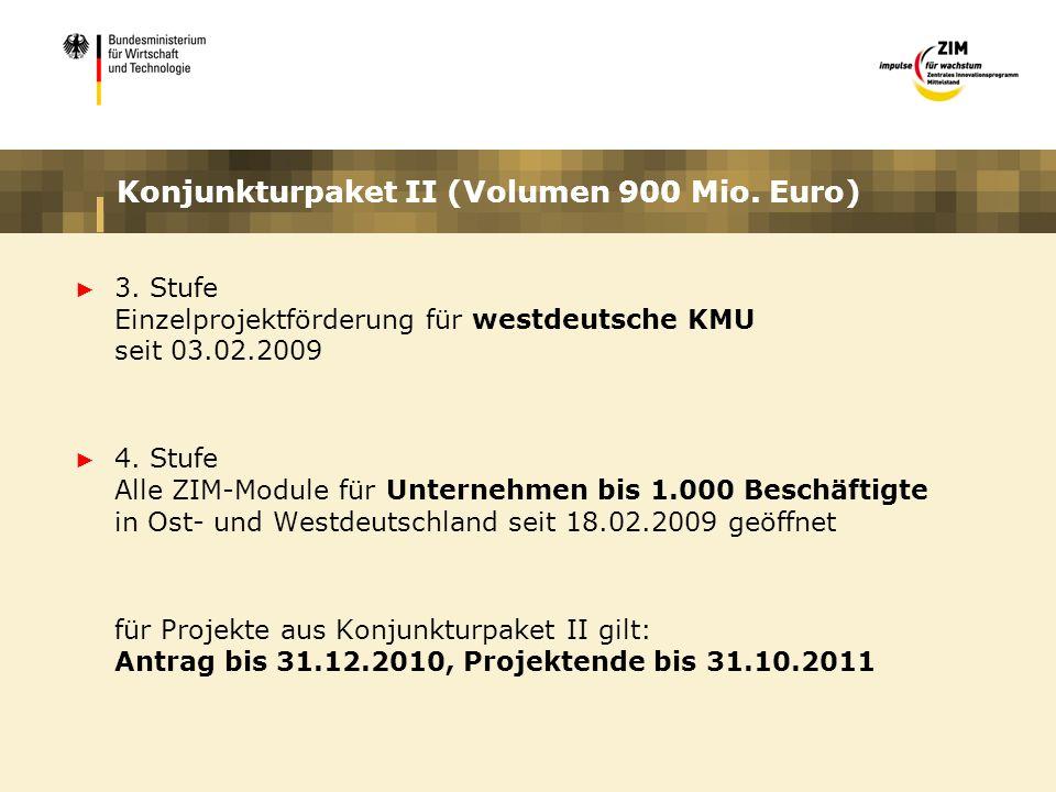 Konjunkturpaket II (Volumen 900 Mio. Euro)