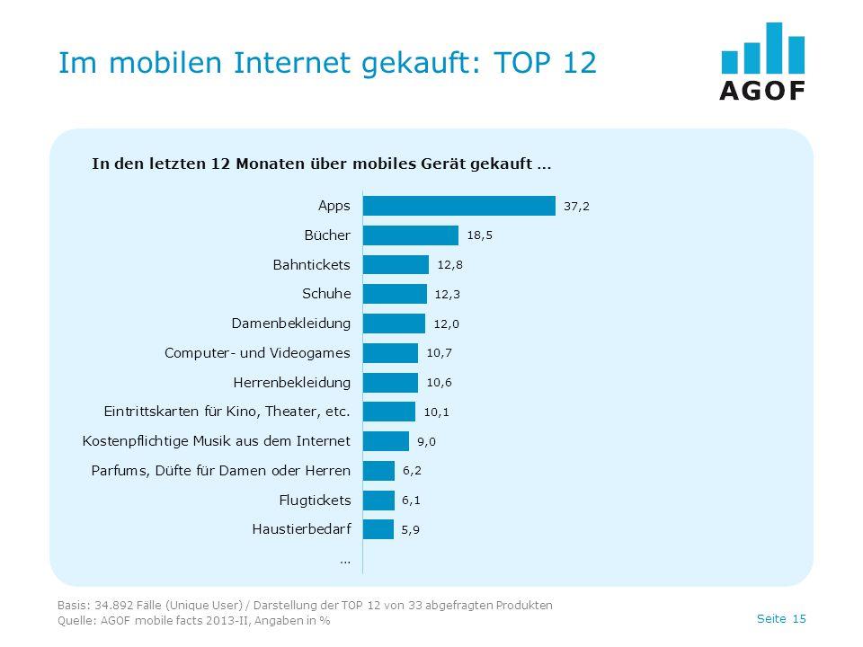 Im mobilen Internet gekauft: TOP 12
