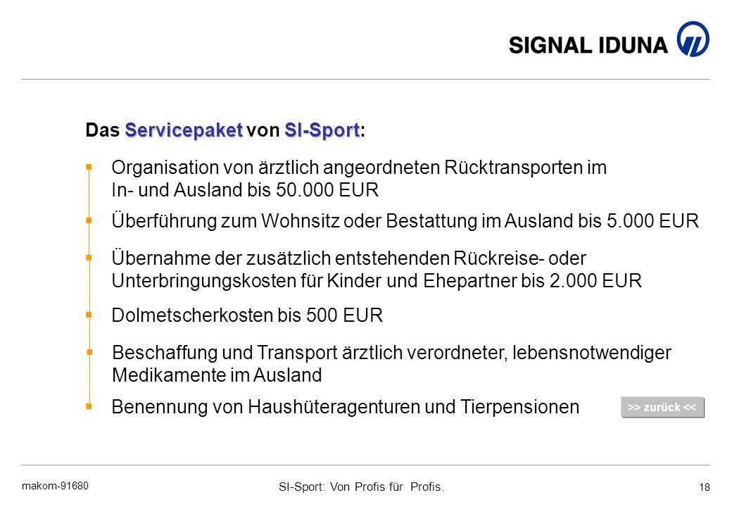 Das Servicepaket von SI-Sport: