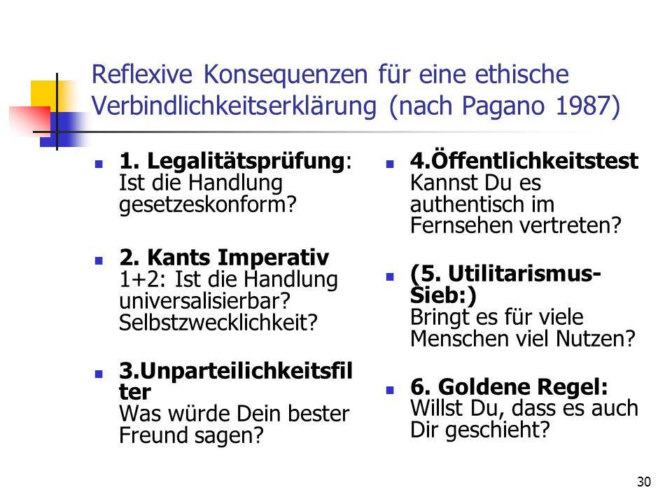 Reflexive Konsequenzen für eine ethische Verbindlichkeitserklärung (nach Pagano 1987)