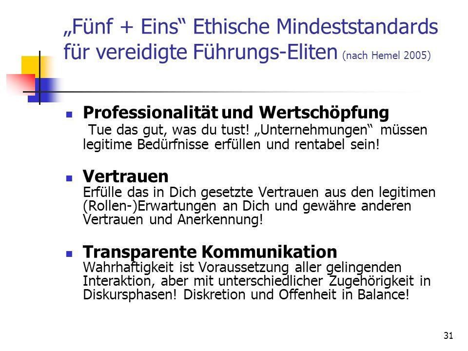 """""""Fünf + Eins Ethische Mindeststandards für vereidigte Führungs-Eliten (nach Hemel 2005)"""