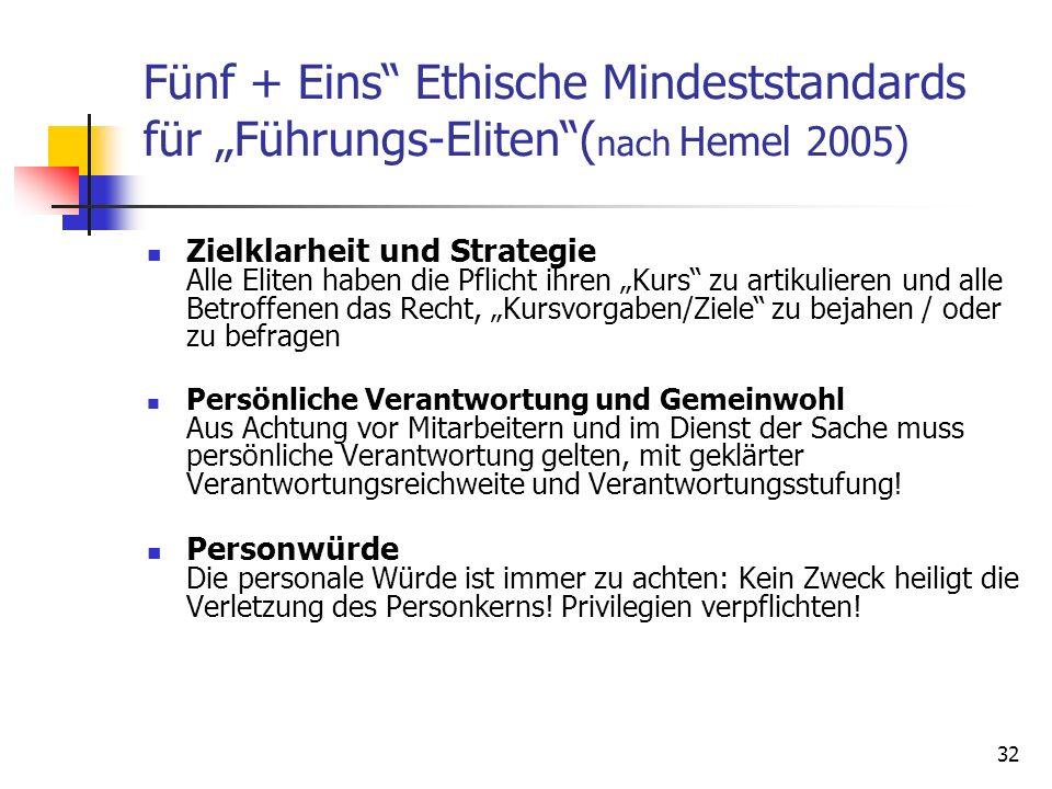 """Fünf + Eins Ethische Mindeststandards für """"Führungs-Eliten (nach Hemel 2005)"""