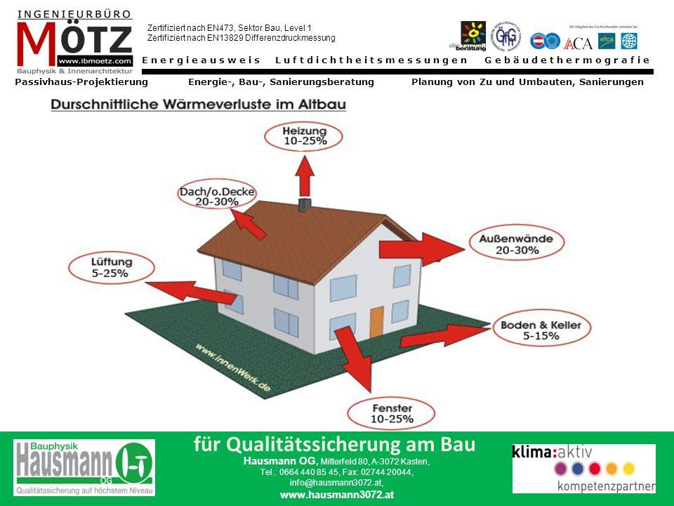 für Qualitätssicherung am Bau