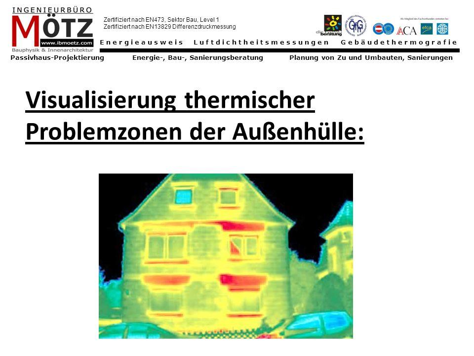 Visualisierung thermischer Problemzonen der Außenhülle: