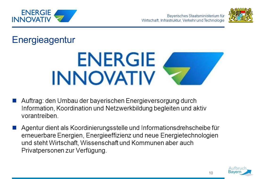 Energieagentur