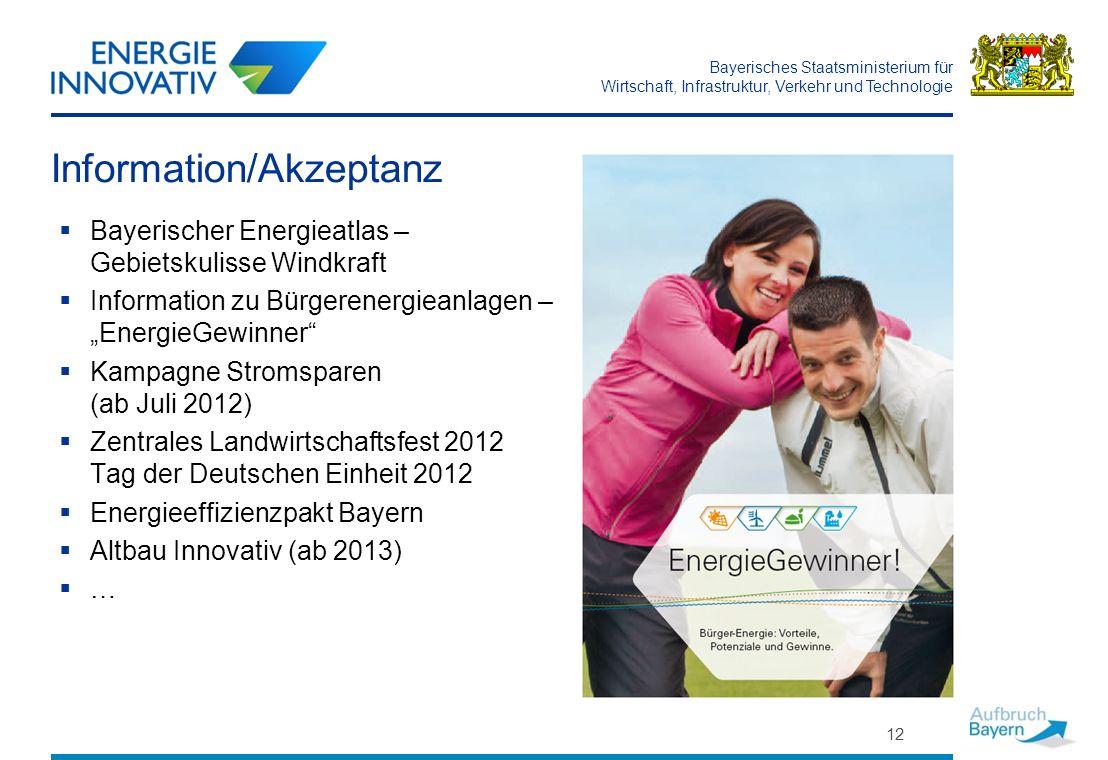 Information/Akzeptanz