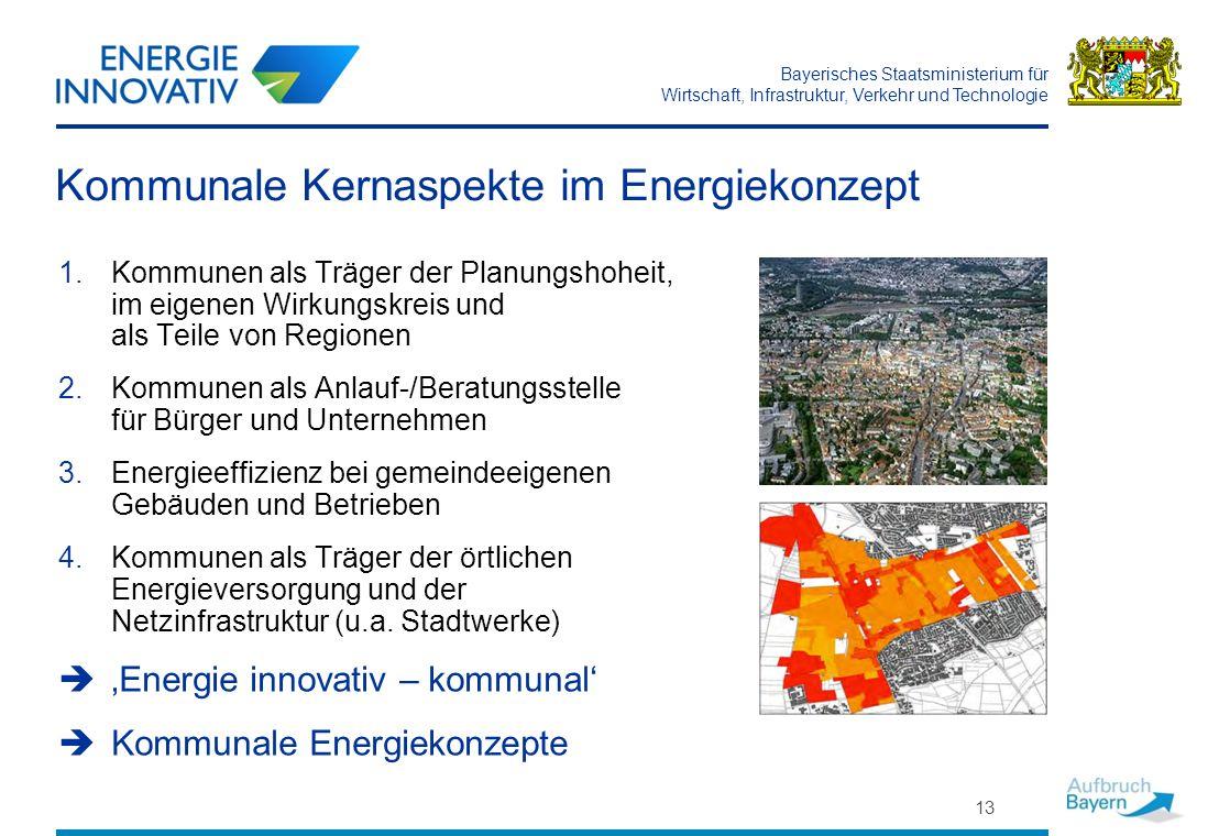 Kommunale Kernaspekte im Energiekonzept