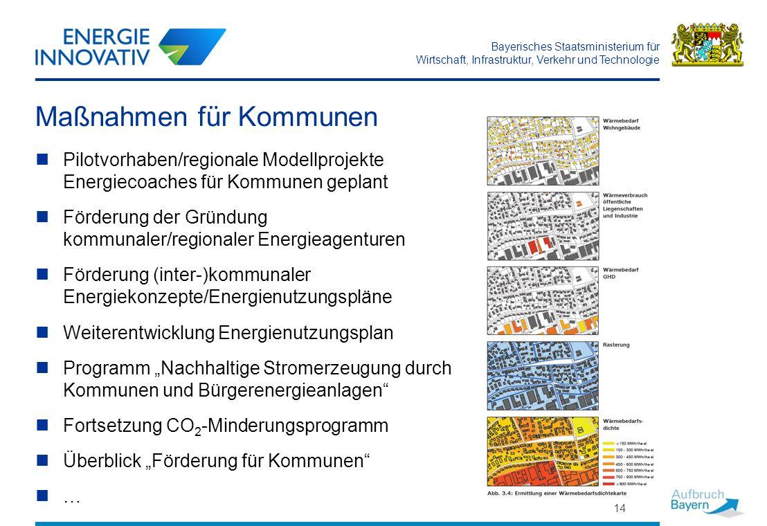 Maßnahmen für Kommunen