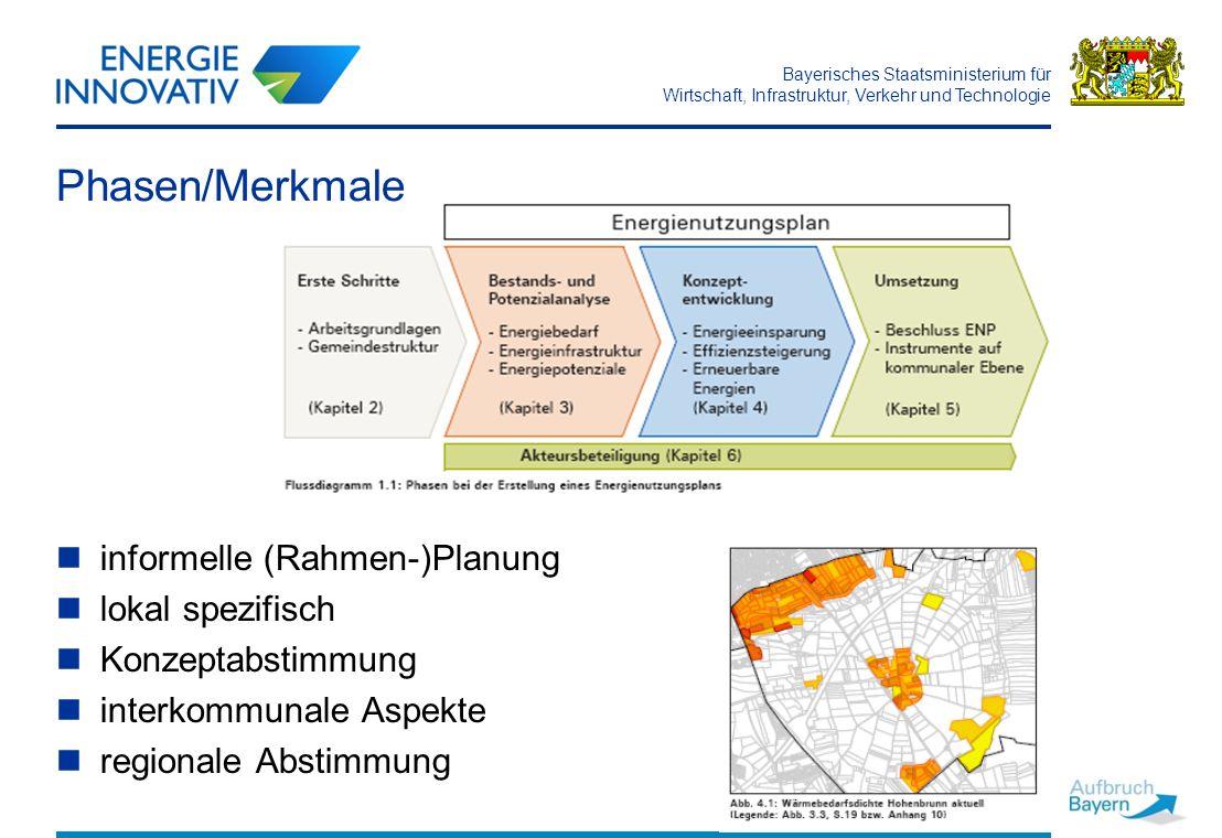 Phasen/Merkmale informelle (Rahmen-)Planung lokal spezifisch