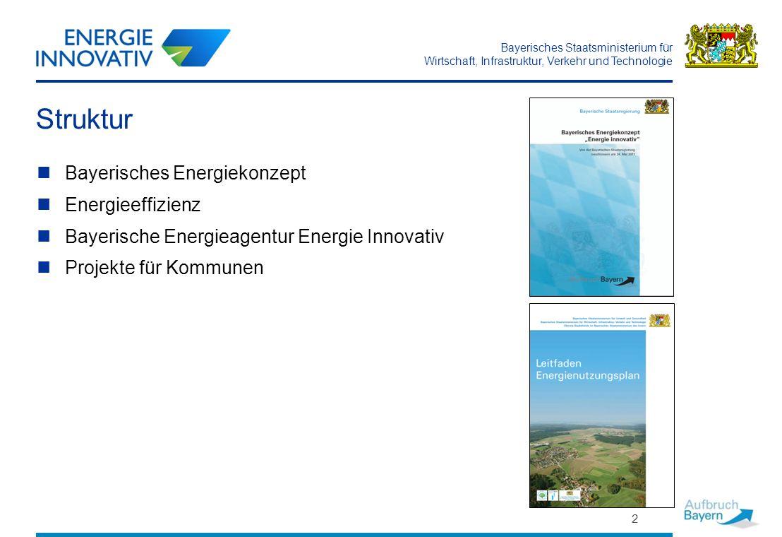Struktur Bayerisches Energiekonzept Energieeffizienz