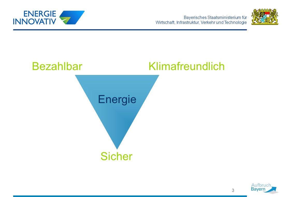 Bezahlbar Klimafreundlich Energie Sicher 3