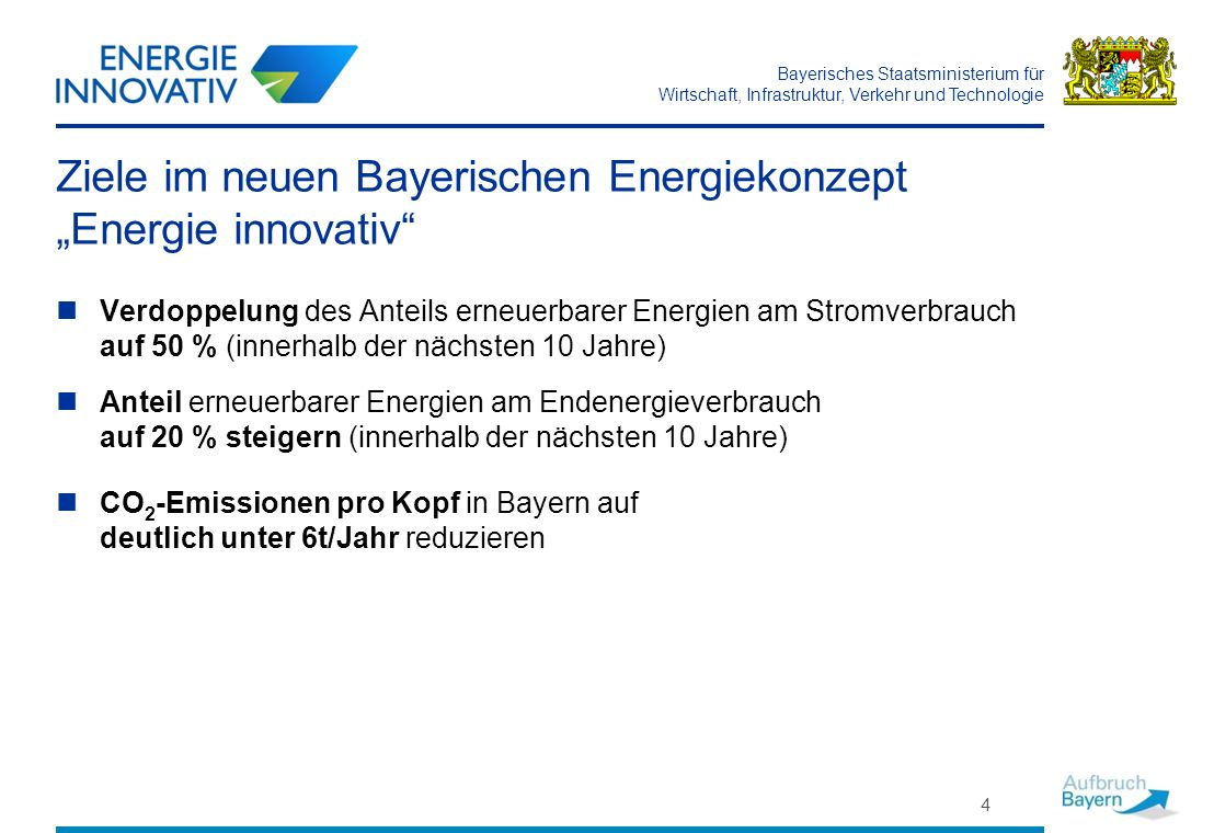 """Ziele im neuen Bayerischen Energiekonzept """"Energie innovativ"""