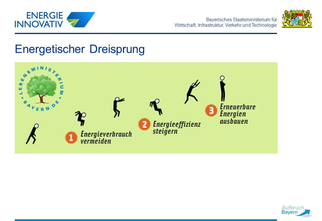 Energetischer Dreisprung