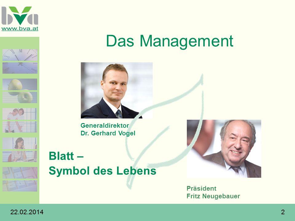 Das Management Blatt – Symbol des Lebens