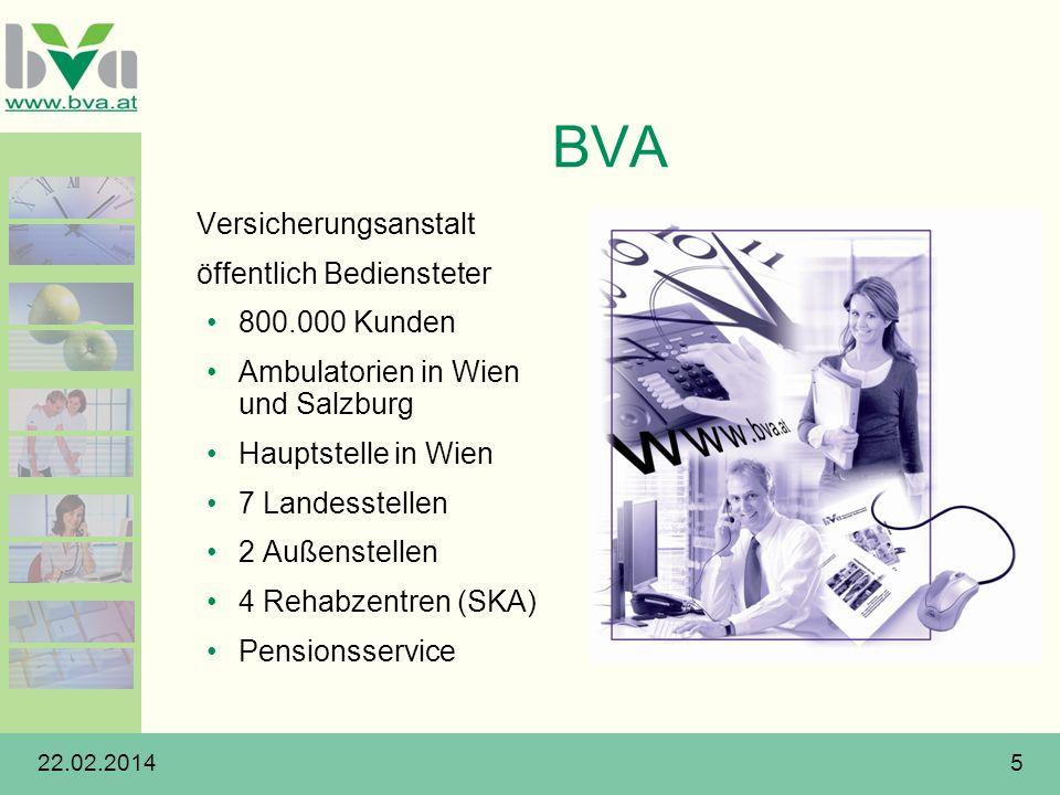 BVA Versicherungsanstalt öffentlich Bediensteter 800.000 Kunden
