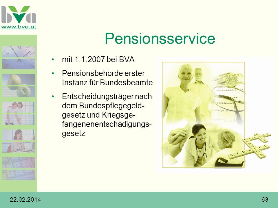 Pensionsservice mit 1.1.2007 bei BVA