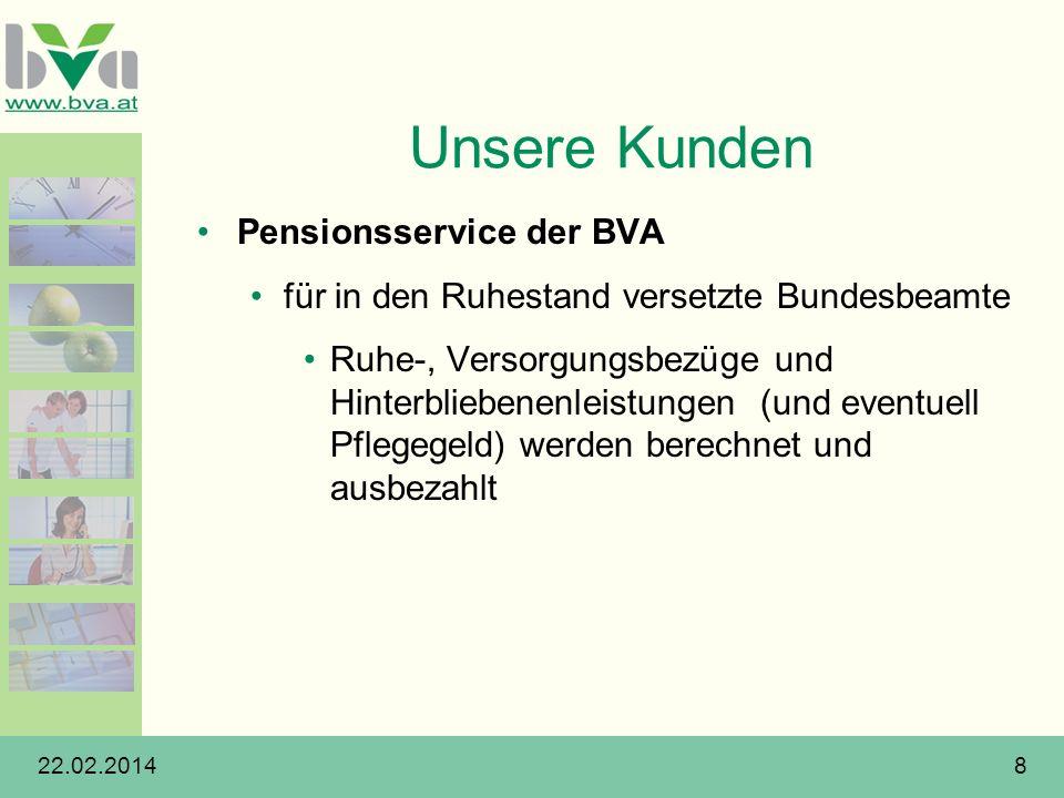 Unsere Kunden Pensionsservice der BVA