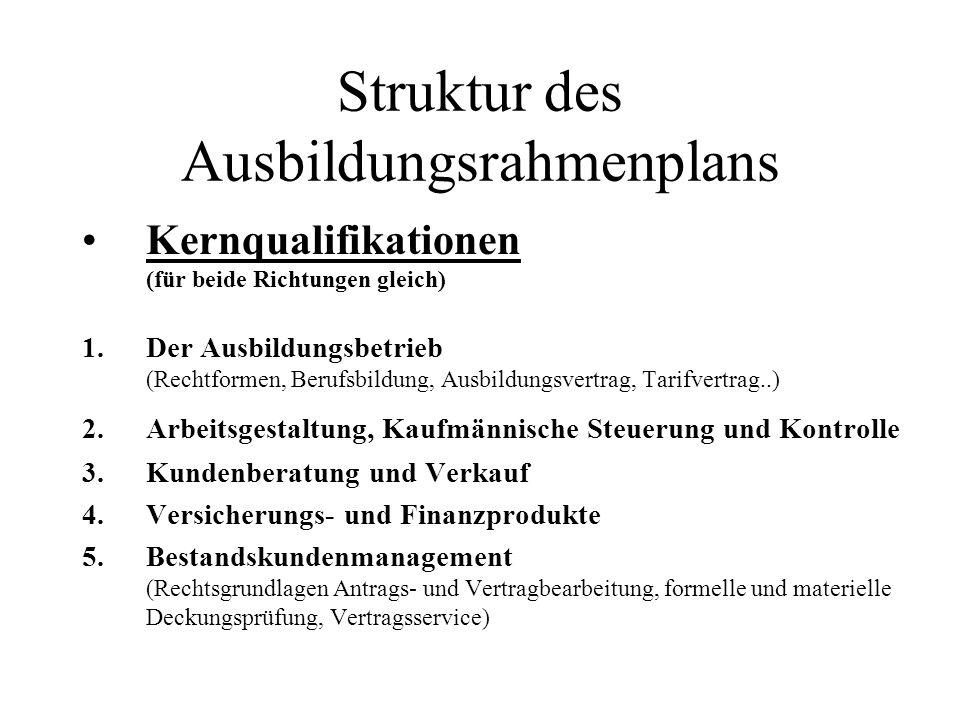 Struktur des Ausbildungsrahmenplans
