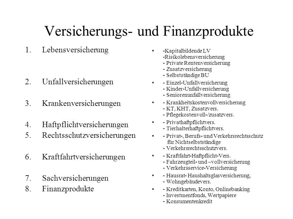 versicherung und finanzen