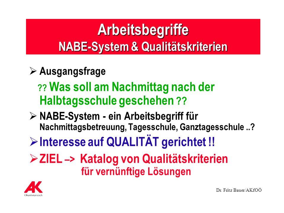 Arbeitsbegriffe NABE-System & Qualitätskriterien