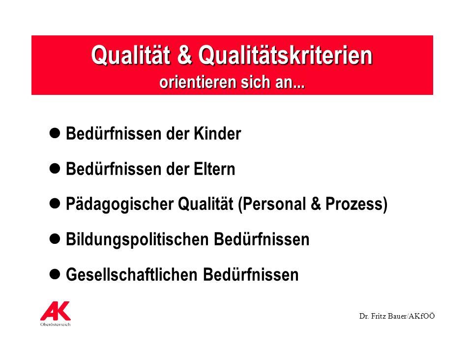 Qualität & Qualitätskriterien orientieren sich an...