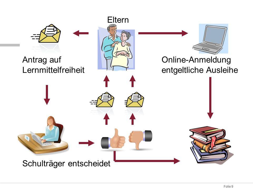 Eltern Antrag auf Lernmittelfreiheit Online-Anmeldung entgeltliche Ausleihe Schulträger entscheidet