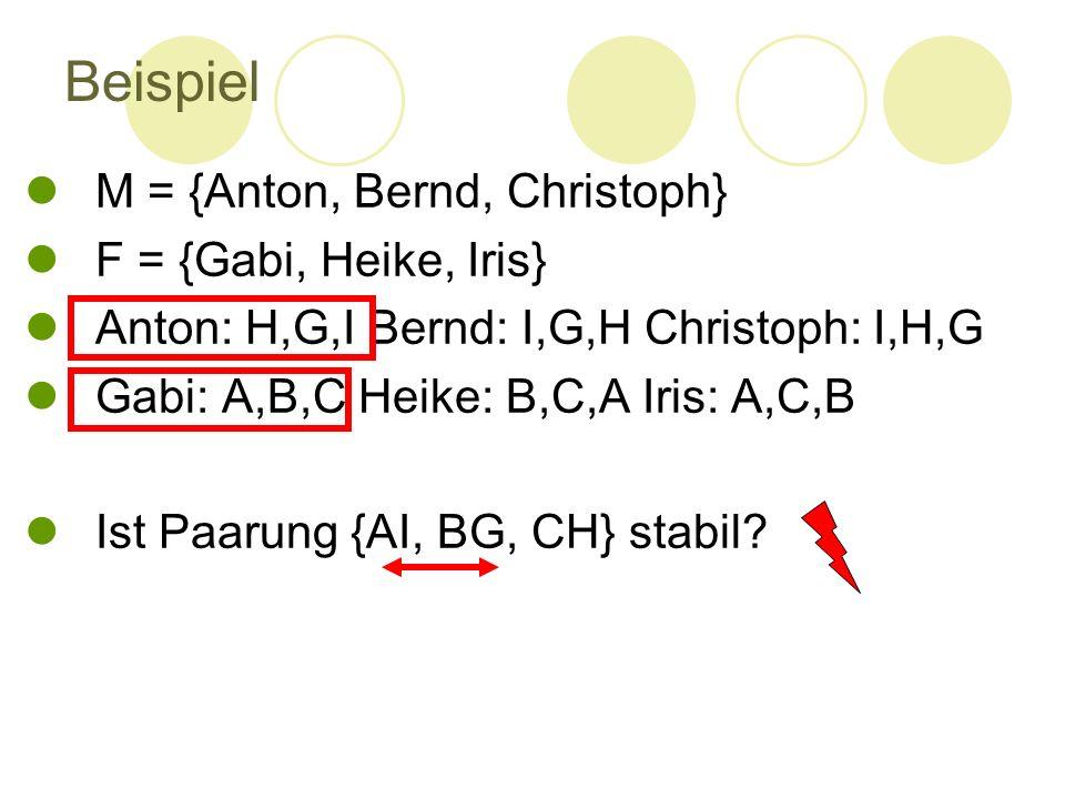 Beispiel M = {Anton, Bernd, Christoph} F = {Gabi, Heike, Iris}