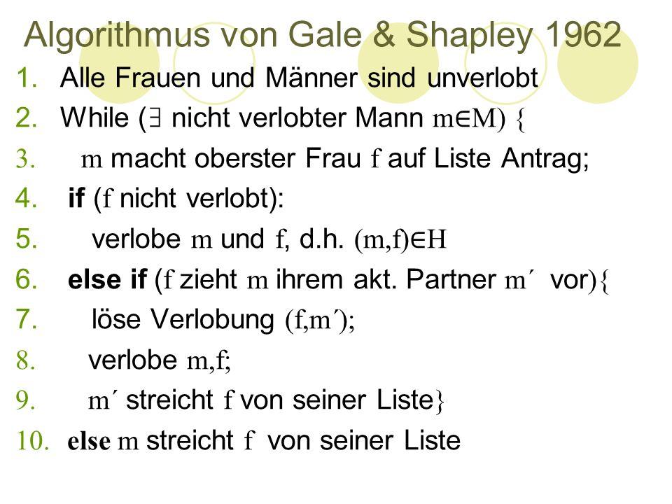 Algorithmus von Gale & Shapley 1962