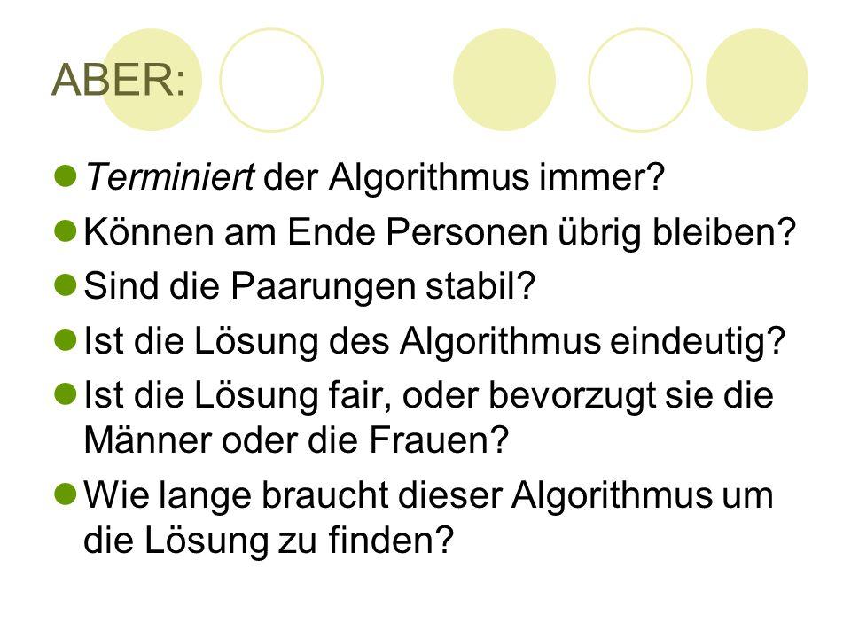 ABER: Terminiert der Algorithmus immer