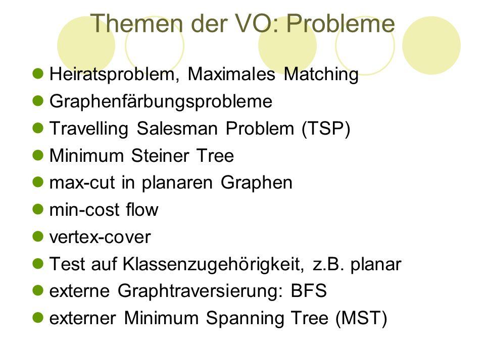 Themen der VO: Probleme