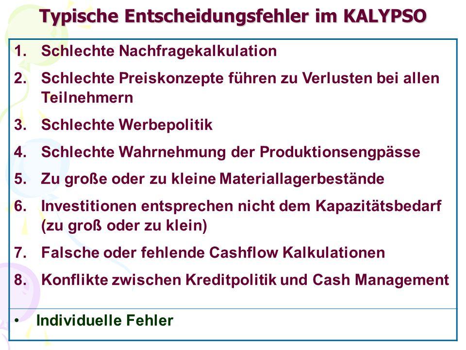 Typische Entscheidungsfehler im KALYPSO