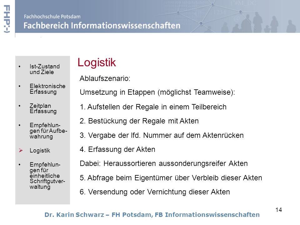 Logistik Ablaufszenario: Umsetzung in Etappen (möglichst Teamweise):