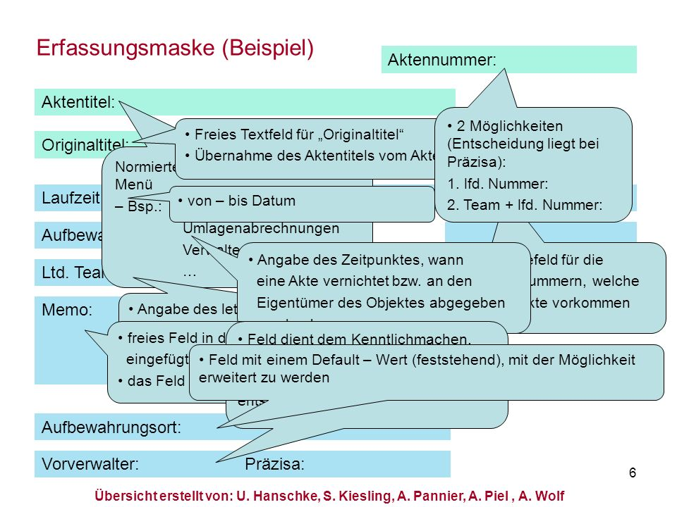 Erfassungsmaske (Beispiel)