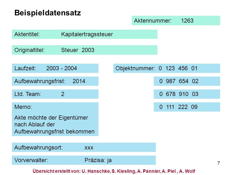 Beispieldatensatz Aktennummer: 1263 Aktentitel: Kapitalertragssteuer